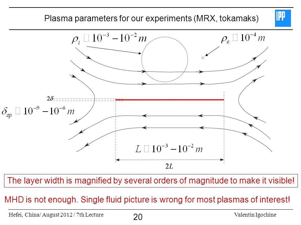 Plasma parameters for our experiments (MRX, tokamaks)