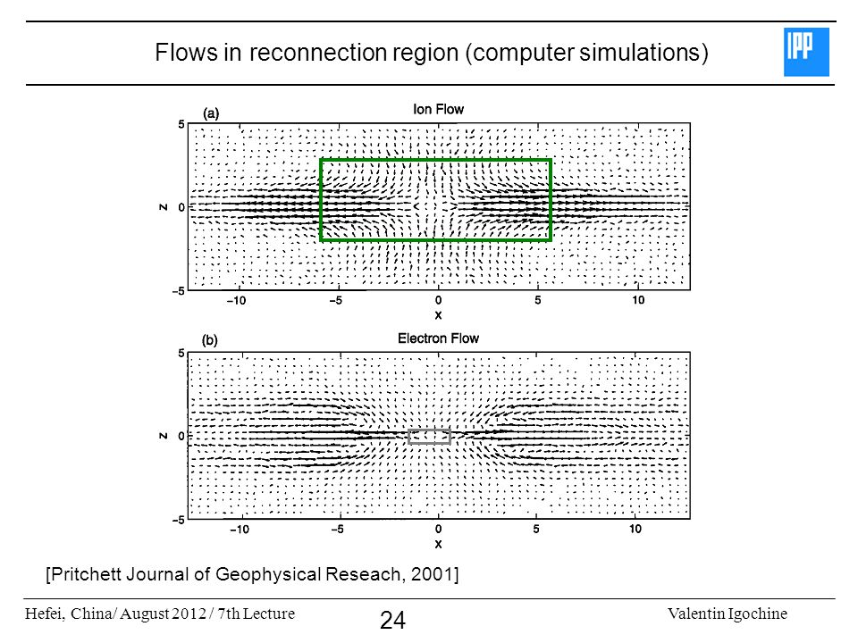 Flows in reconnection region (computer simulations)