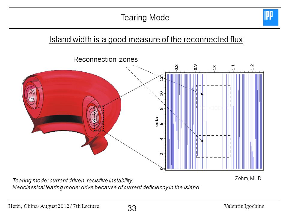 Island width is a good measure of the reconnected flux