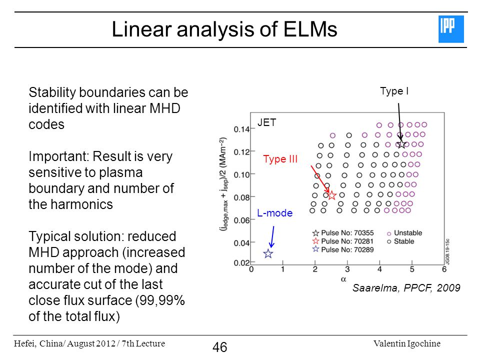Linear analysis of ELMs
