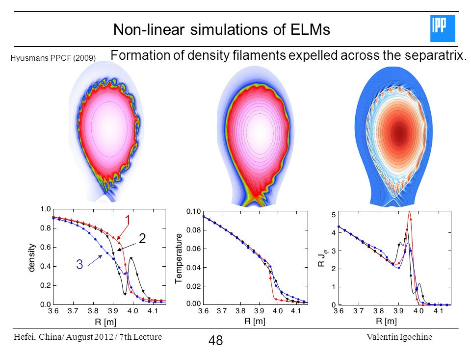 Non-linear simulations of ELMs