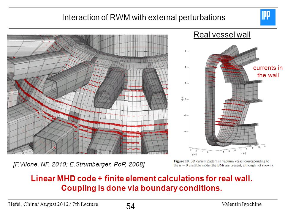Interaction of RWM with external perturbations