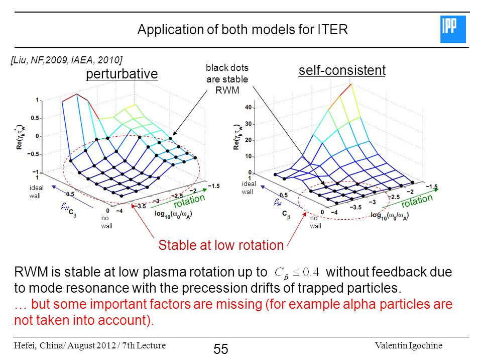 Application of both models for ITER