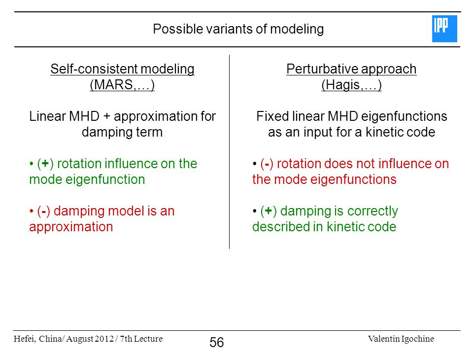 Possible variants of modeling