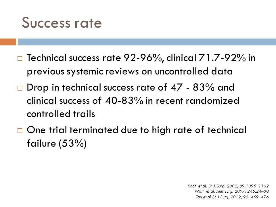 Success rate Technical success rate 92-96%, clinical 71.7-92% in previous systemic reviews on uncontrolled data.