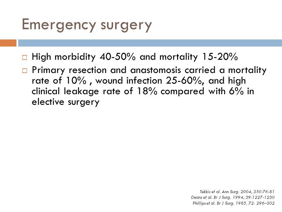 Emergency surgery High morbidity 40-50% and mortality 15-20%