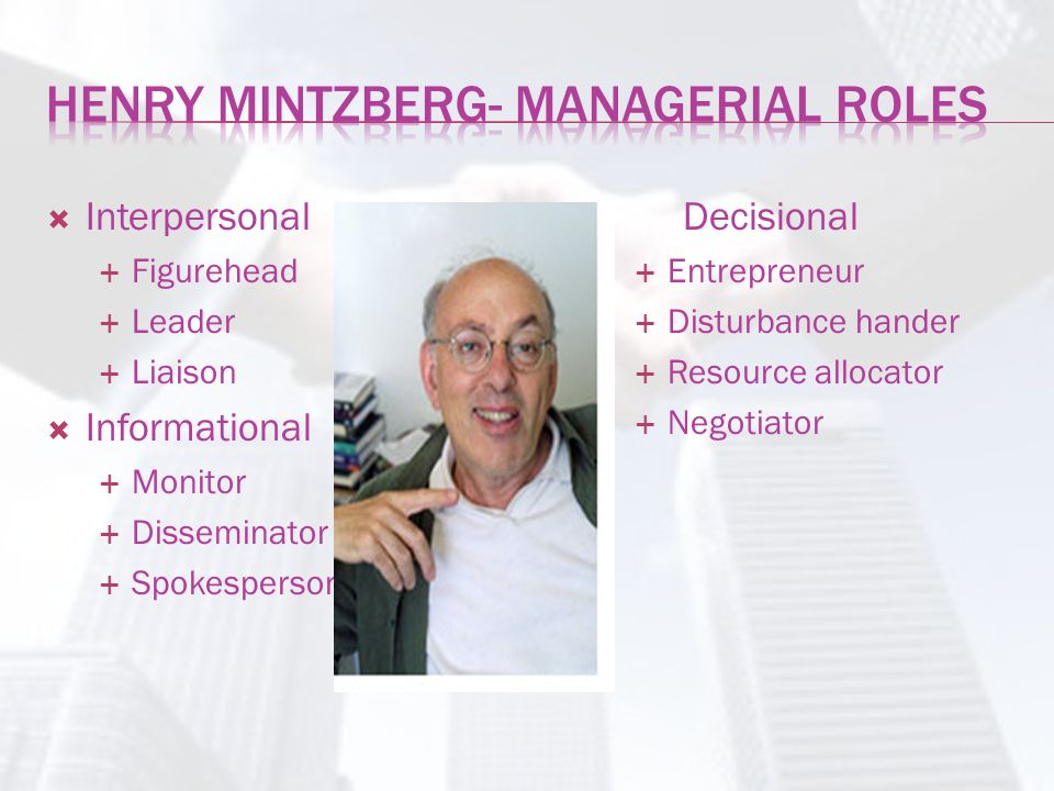 Henry MINtzberg- Managerial roles