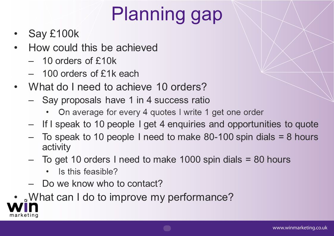 Planning gap Say £100k How could this be achieved
