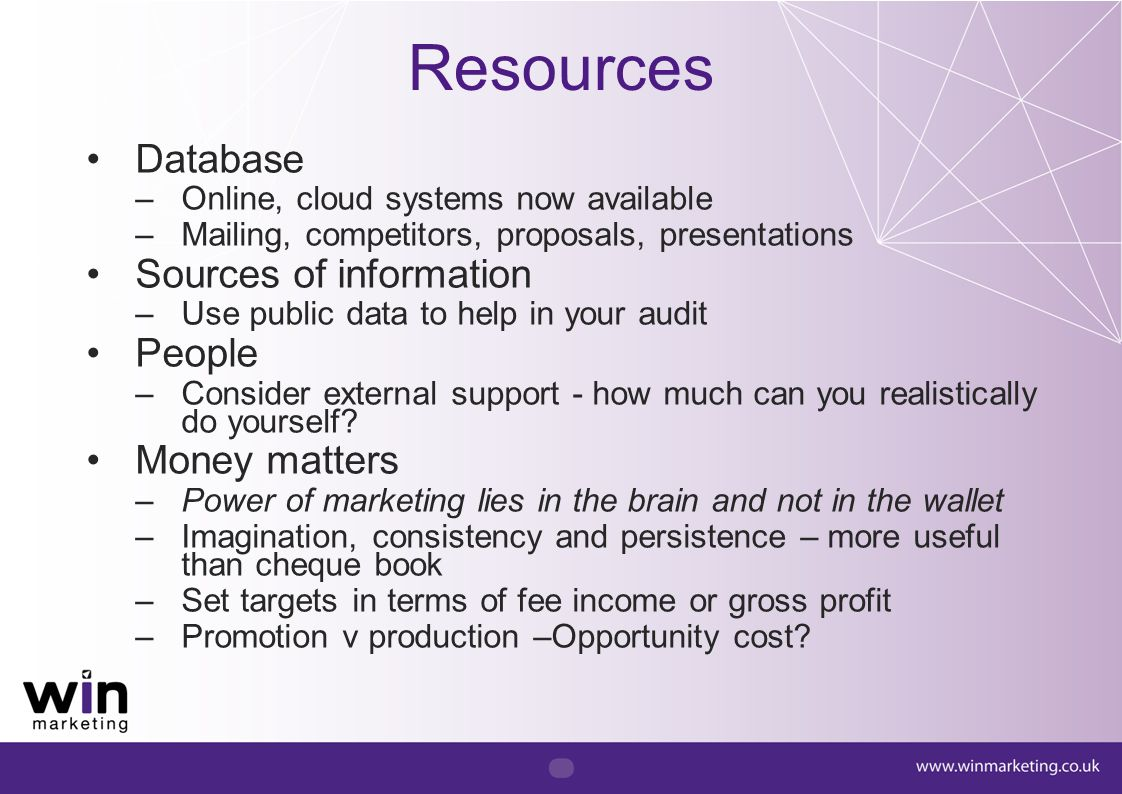Resources Database Sources of information People Money matters