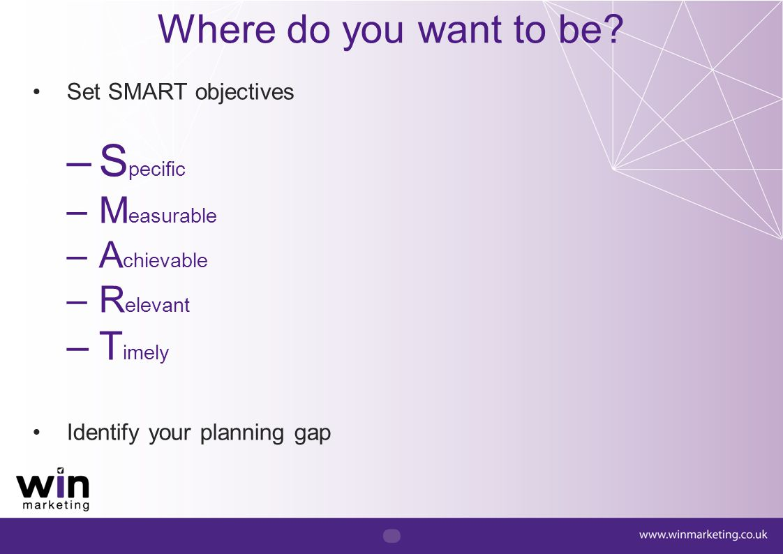 Specific Where do you want to be Timely Measurable Achievable