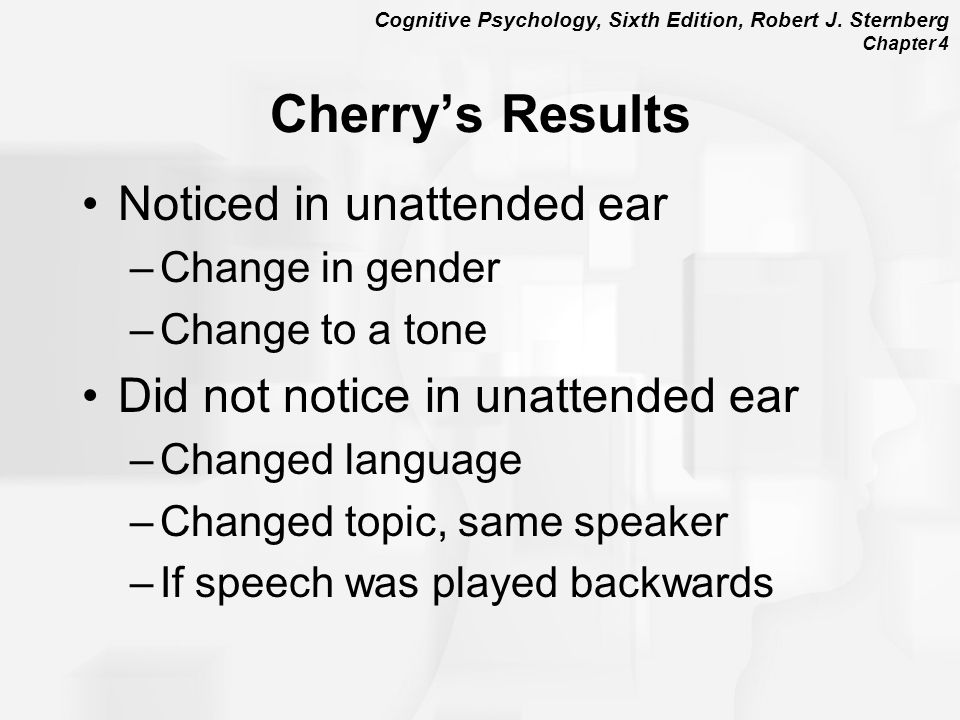 Cherry's Results Noticed in unattended ear