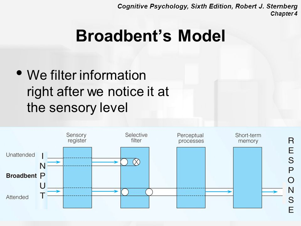 Broadbent's Model We filter information right after we notice it at the sensory level. INSERT FIG 4.9, top half.
