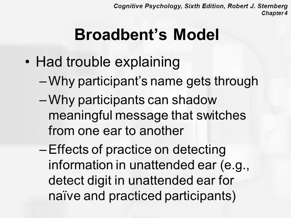 Broadbent's Model Had trouble explaining