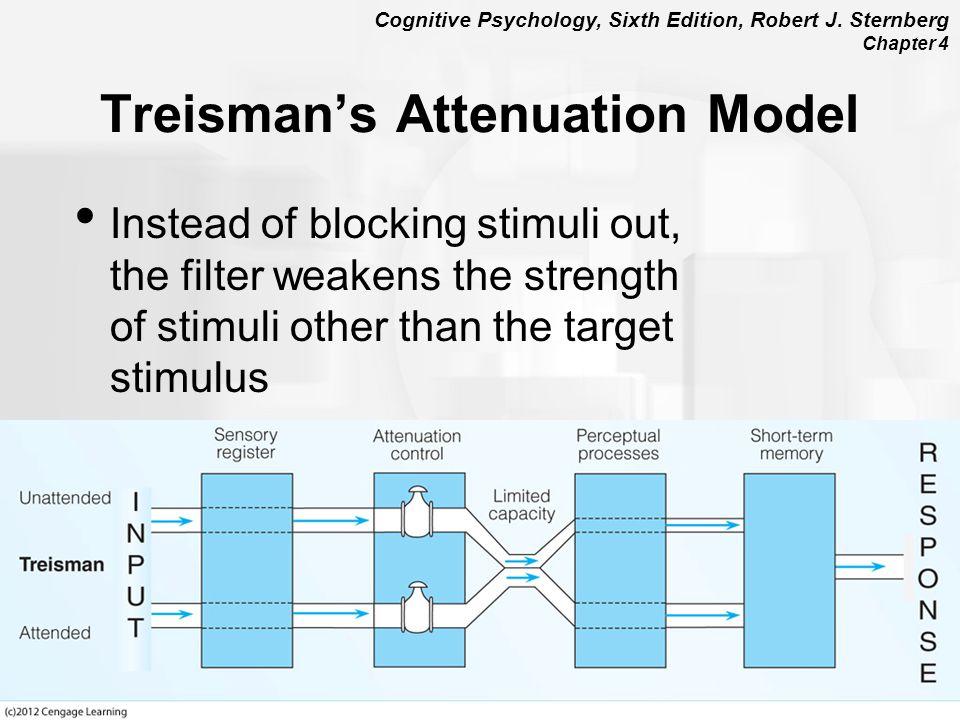 Treisman's Attenuation Model