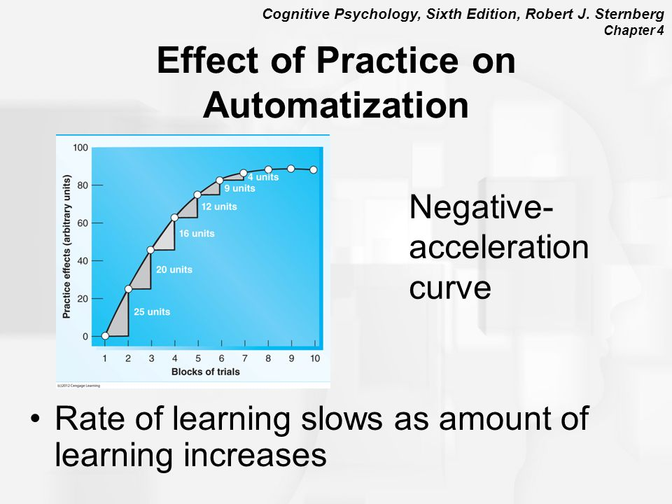 Effect of Practice on Automatization