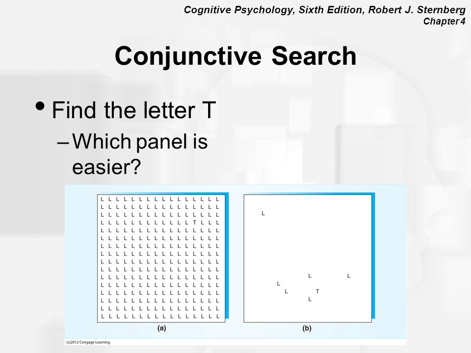 Conjunctive Search Find the letter T Which panel is easier