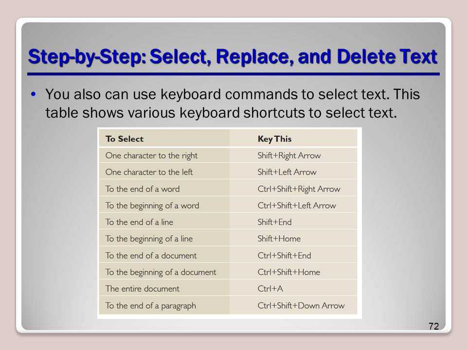 Step-by-Step: Select, Replace, and Delete Text