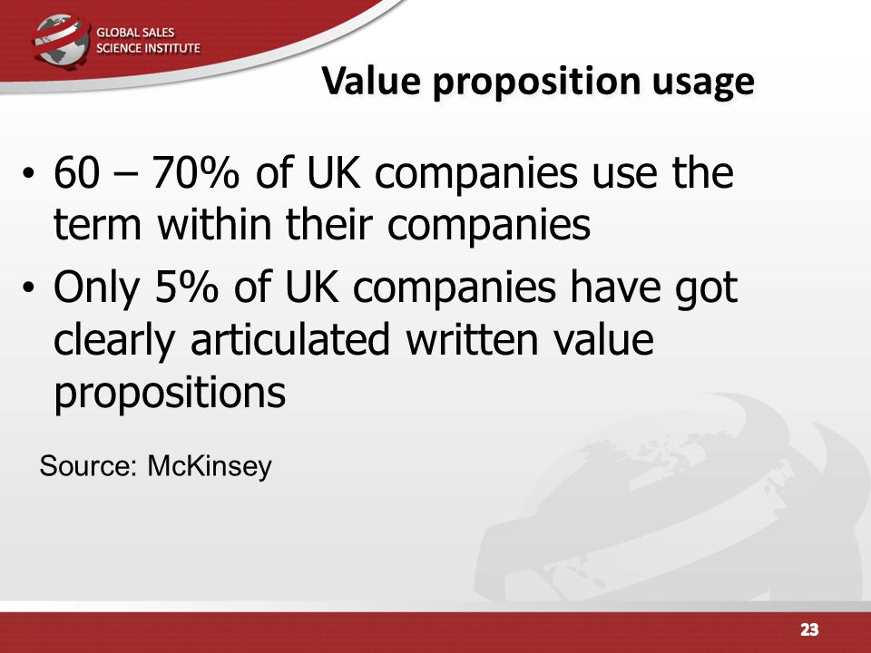 Value proposition usage