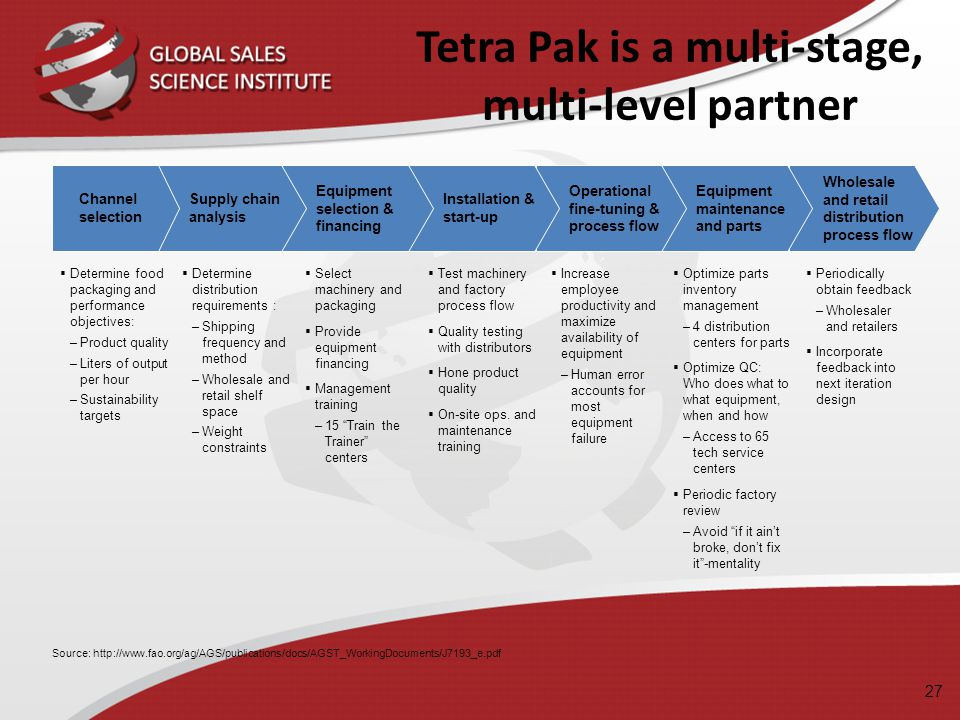Tetra Pak is a multi-stage, multi-level partner