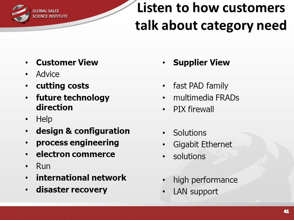 Listen to how customers talk about category need