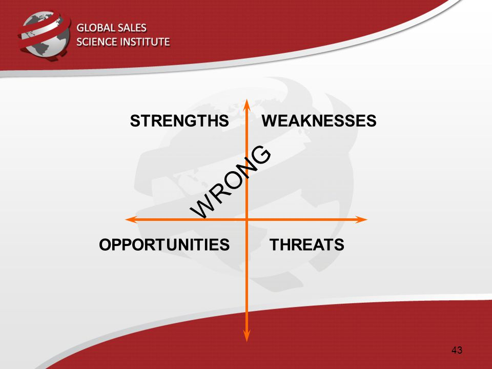 WRONG STRENGTHS WEAKNESSES OPPORTUNITIES THREATS