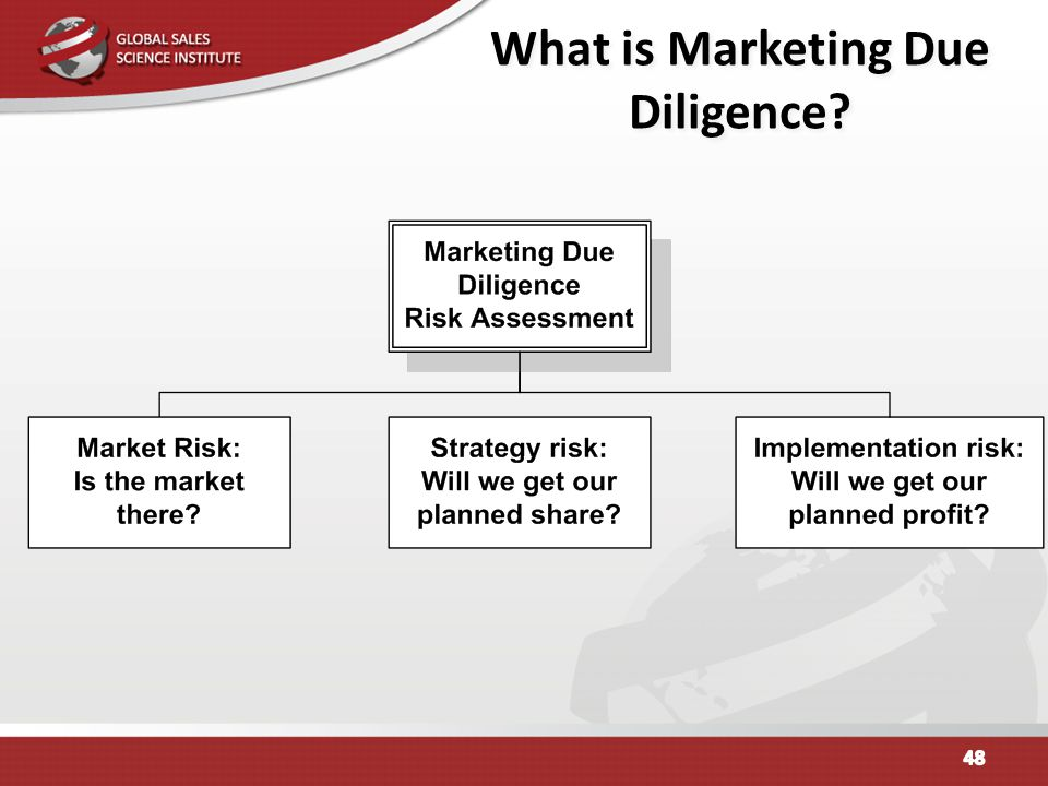 What is Marketing Due Diligence