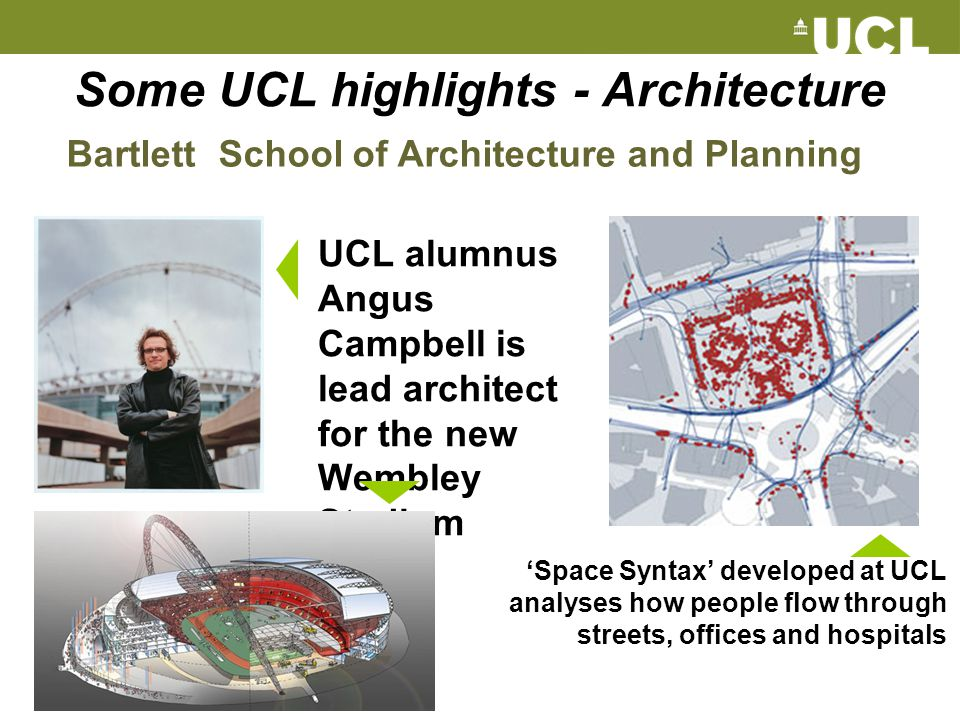 Some UCL highlights - Architecture