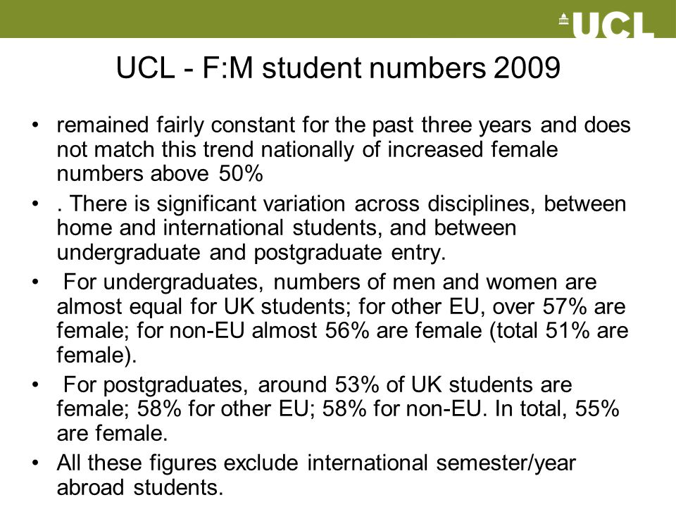 UCL - F:M student numbers 2009