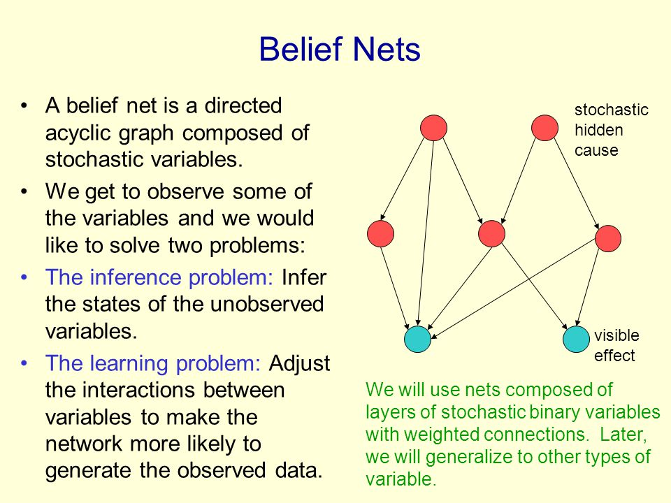 Belief Nets A belief net is a directed acyclic graph composed of stochastic variables.