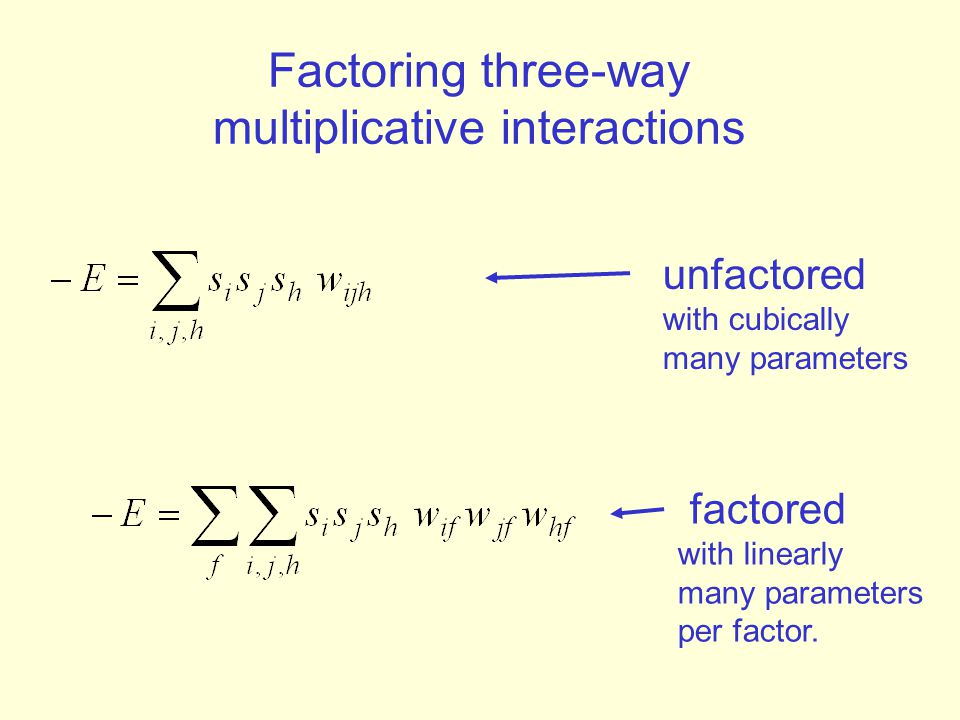 Factoring three-way multiplicative interactions