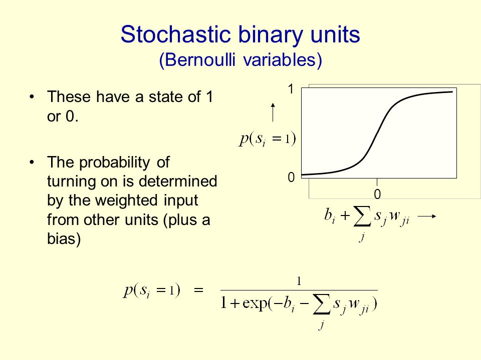 Stochastic binary units (Bernoulli variables)