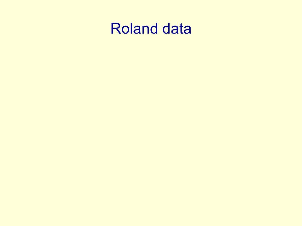 Roland data