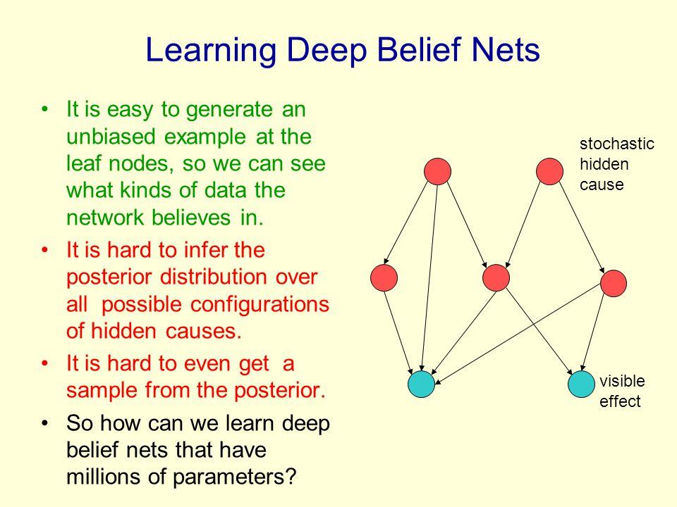 Learning Deep Belief Nets