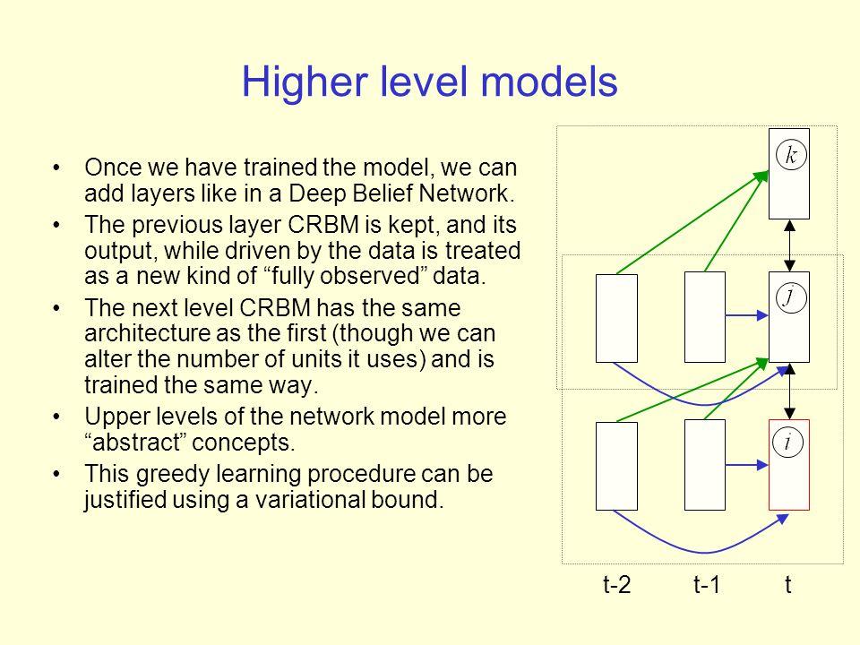 Higher level models t-2 t-1 t