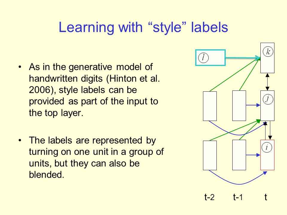 Learning with style labels