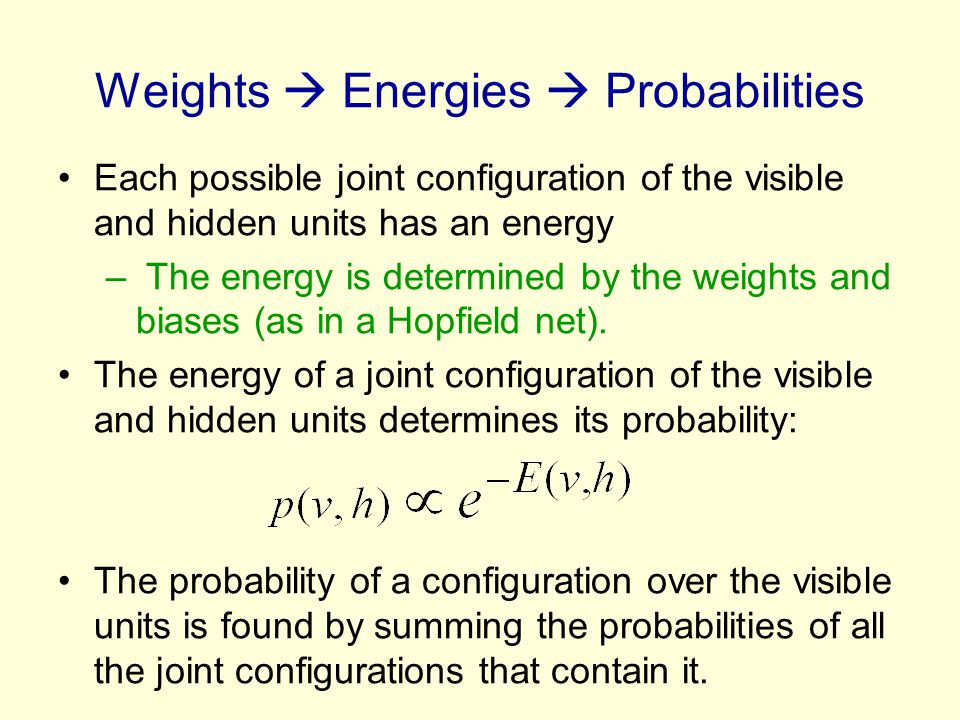 Weights  Energies  Probabilities
