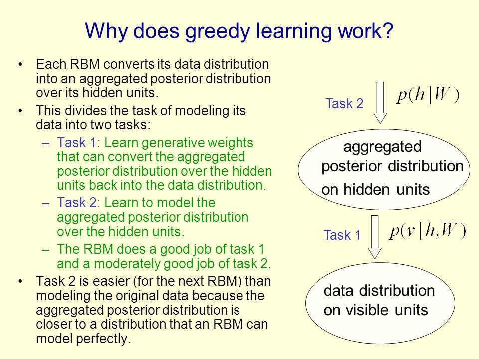 Why does greedy learning work