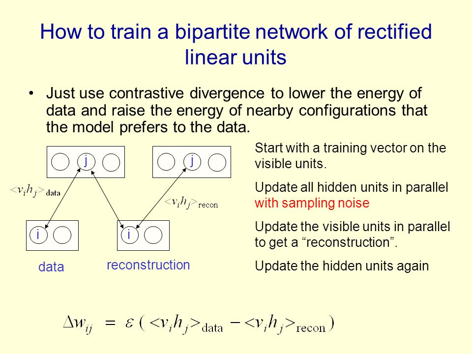 How to train a bipartite network of rectified linear units