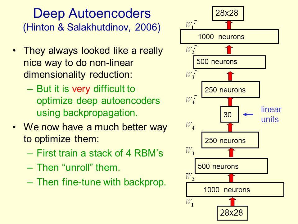 Deep Autoencoders (Hinton & Salakhutdinov, 2006)