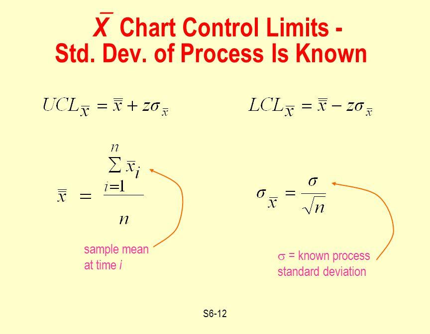 X Chart Control Limits - Std. Dev. of Process Is Known