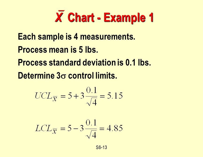 X Chart - Example 1 Each sample is 4 measurements.