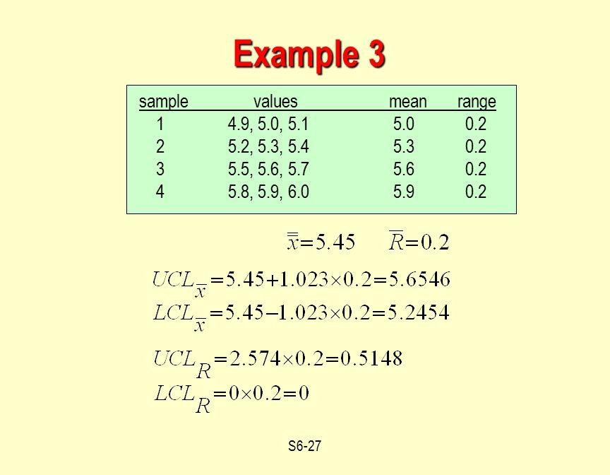 Example 3 sample values mean range 1 4.9, 5.0, 5.1 5.0 0.2