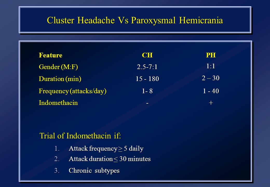 Cluster Headache Vs Paroxysmal Hemicrania