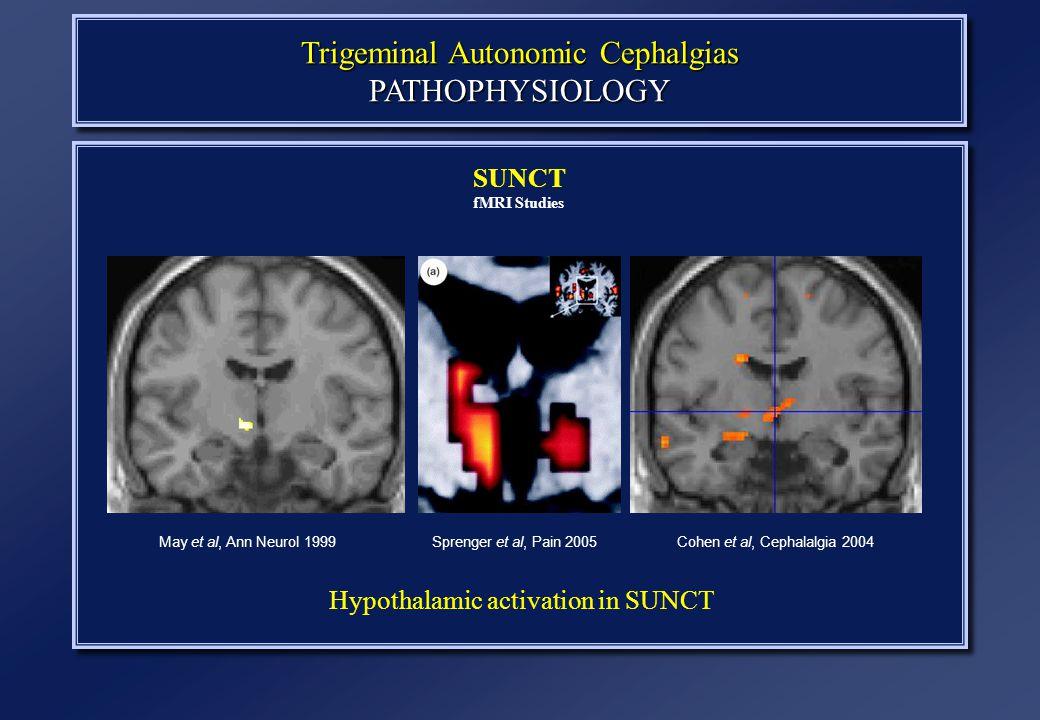 Trigeminal Autonomic Cephalgias PATHOPHYSIOLOGY