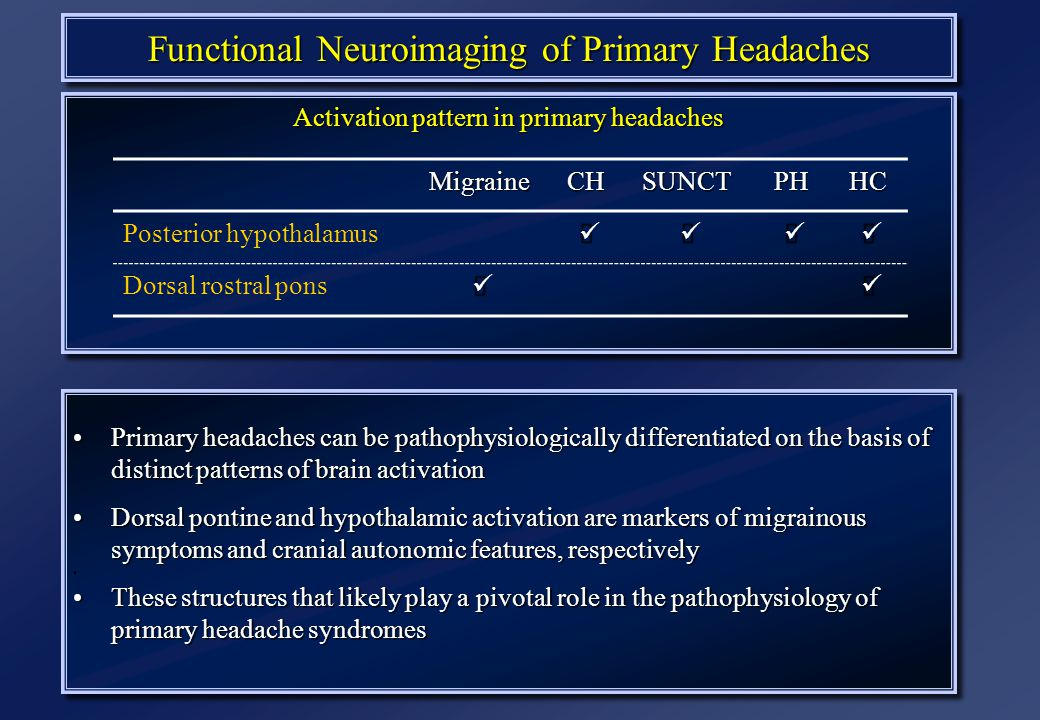 Functional Neuroimaging of Primary Headaches