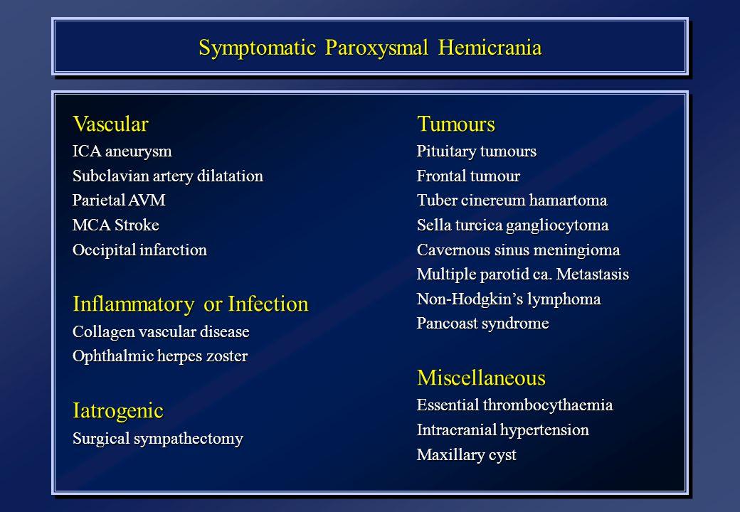 Symptomatic Paroxysmal Hemicrania