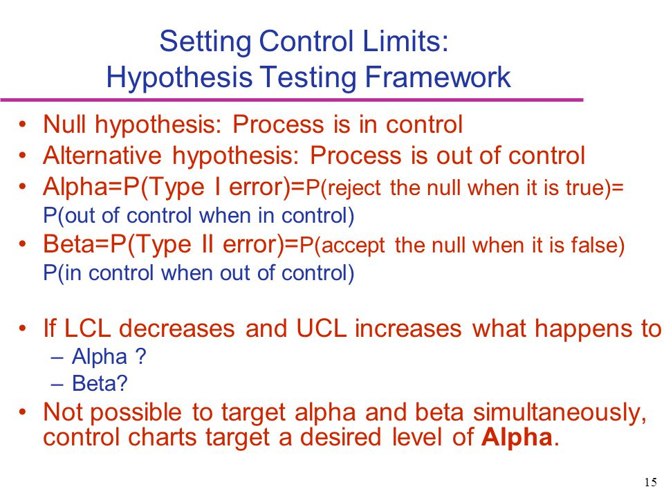 Setting Control Limits: Hypothesis Testing Framework