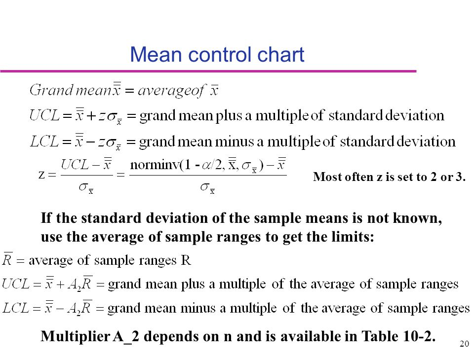 Mean control chart Most often z is set to 2 or 3. If the standard deviation of the sample means is not known,