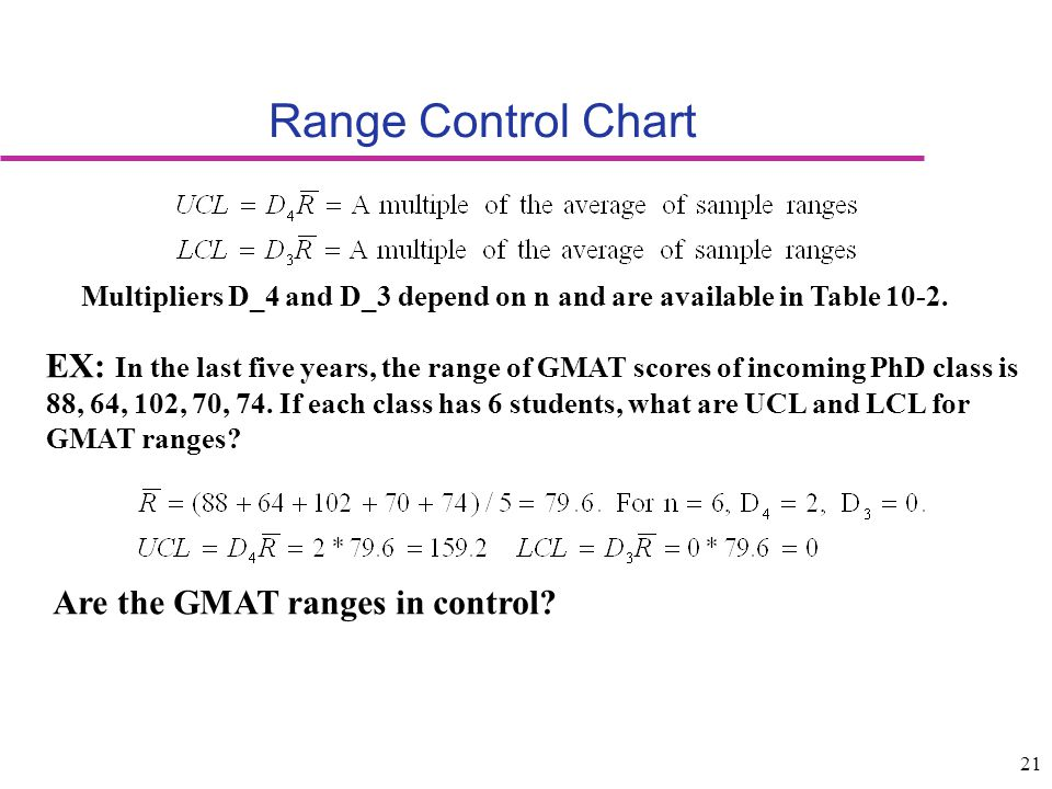 Range Control Chart Multipliers D_4 and D_3 depend on n and are available in Table 10-2.