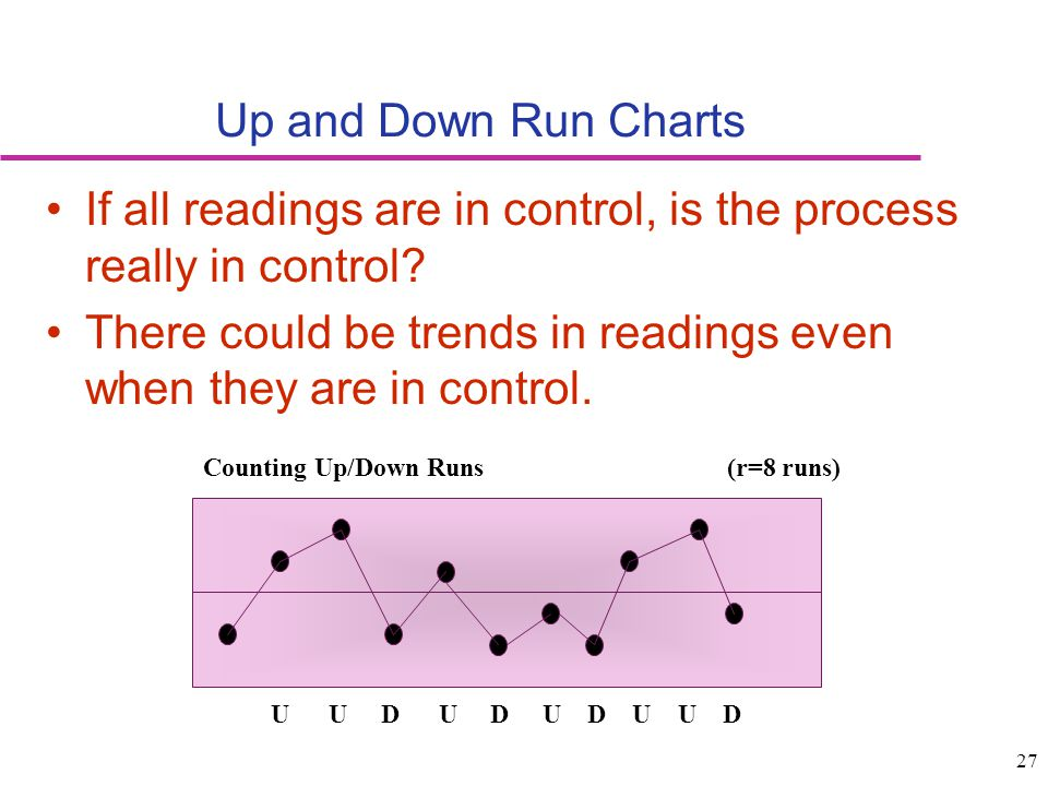 If all readings are in control, is the process really in control